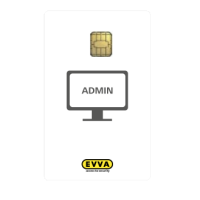 EVVA Admin Card