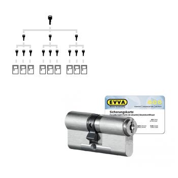 Sluitplan EVVA MCS cilinder met kerntrekbeveiliging