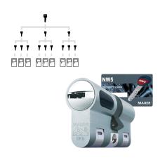 Sluitplan Mauer New Wave 5 cilinder met kerntrekbeveiliging
