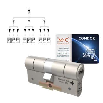 Sluitplan M&C Condor cilinder met kerntrekbeveiliging